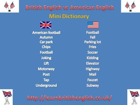 British English vs American English Mini Dictionary JPEG
